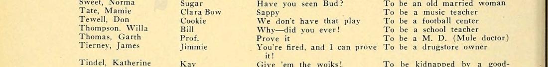 Garth 1934 yearbook prove it